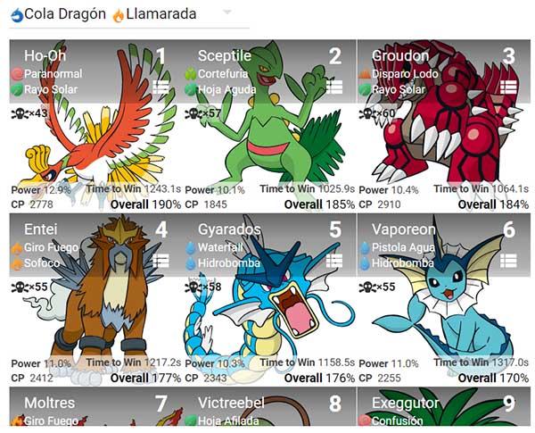 Groudon en Pokémon GO
